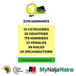 Vote for 2016 Africa Youth Awards Nominees
